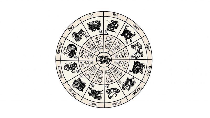 Calendario Giapponese Animali.L Oroscopo Cinese E Il Significato Dei Segni Zodiacali